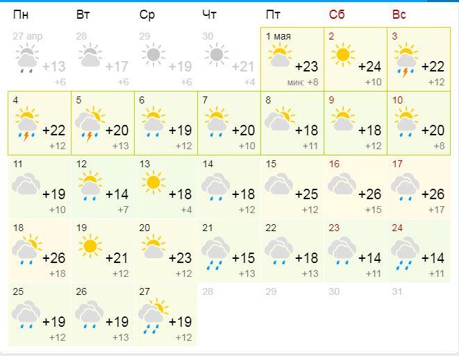 Погода на май / данные: gismeteo.ua
